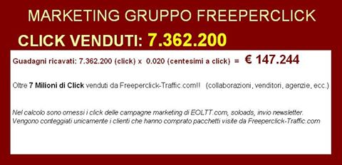 marketing-gruppo-freeperclick